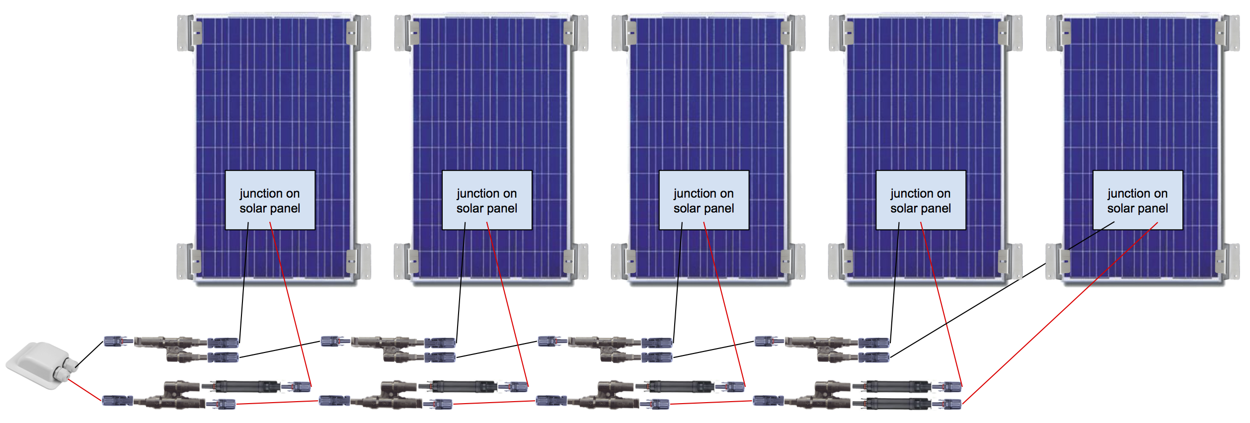 Solar Panel Wiring Free Diagram For You Energy Roof Rvtrek Org Rh Connectors Guide